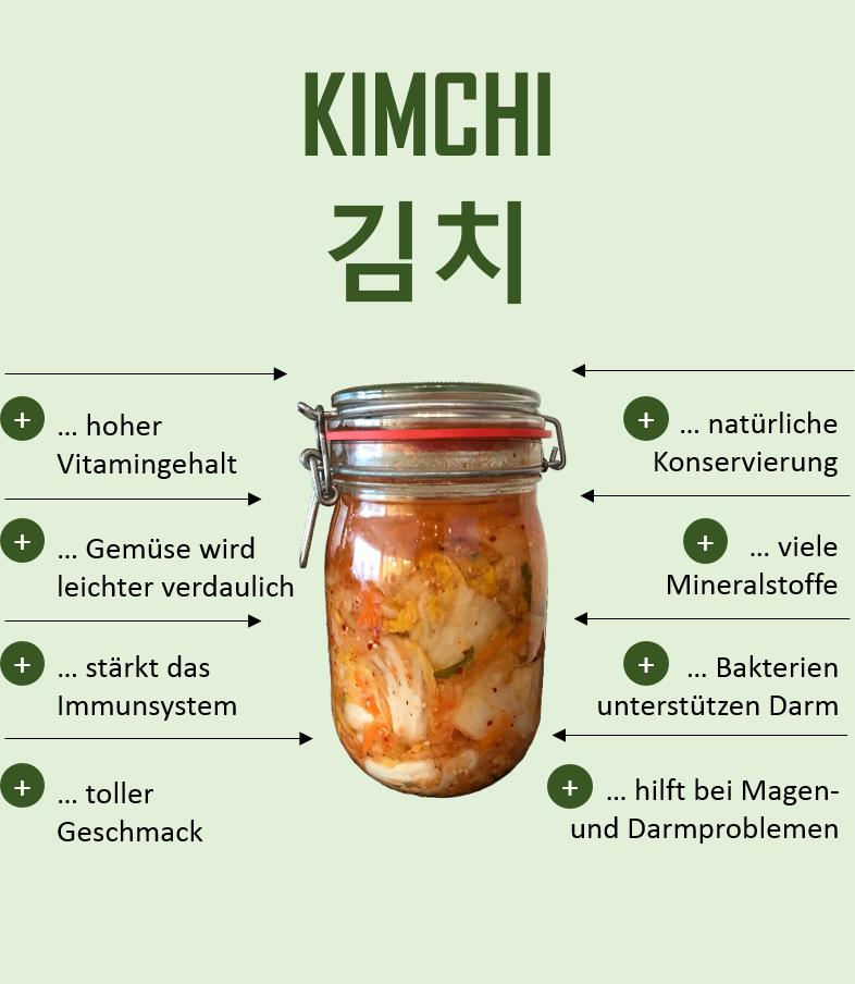 Die Vorteile von Kimchi