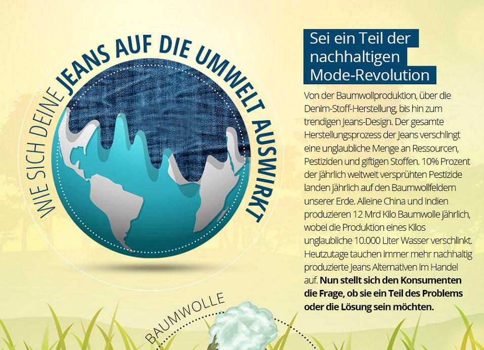 Die Grafik zur Jeansherstellung von Ladenzeile.de zeigt zu Beginn einen Erdball auf gelbem Hintergrund, über dem eine blaue Schrift in Versalien fragt, wie sich die Jeans auf die Umwelt auswirkt und daneben erklärt ein Text, dass die Produktion des beliebten Hosenstoffes unglaubliche Mengen an Ressourcen wie Wasser verschlingt.