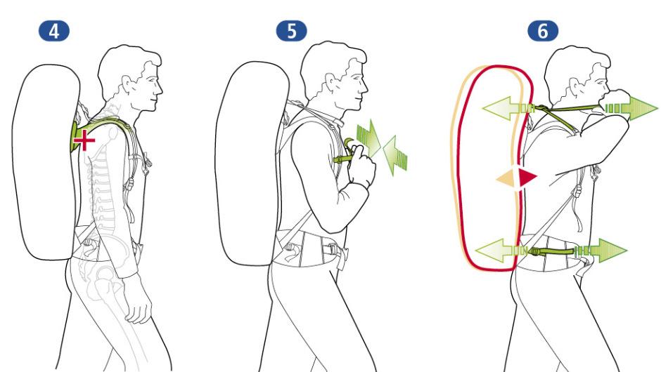 Skizze Anleitung Rucksack richtig tragen